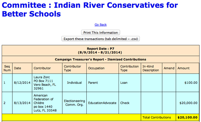 All but $100 raised by Indian River Conservatives for Better Schools came from a national association at odds with the Florida Association of School Boards over vouchers.