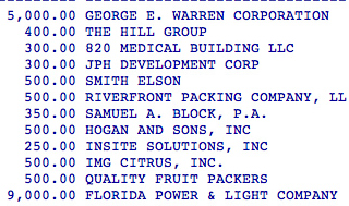 Do date, Florida Power and Light has of the $18,000 raised by a political group supporting Harry Howle, III, Pilar Turner and Charlie Wilson.